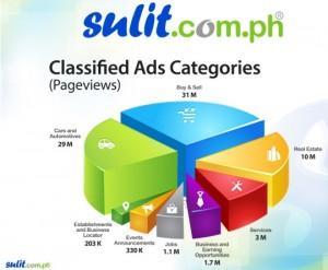 sulit.com.ph